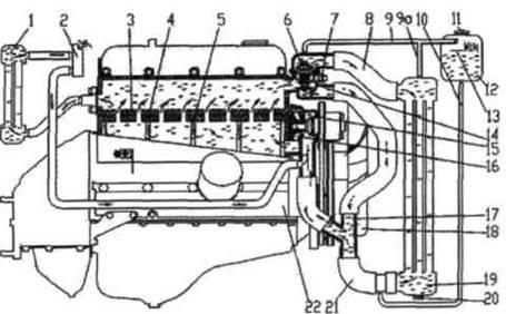 1 – радиатор отопителя