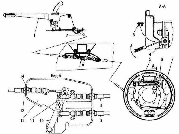 Ручной тормоз Газ 3307