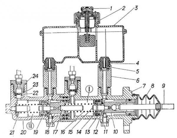 Детали ГТЦ Газ 3307.