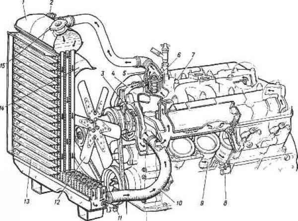 Схема системе охлаждения