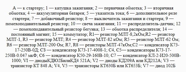 Схема системы зажигания ГАЗ-
