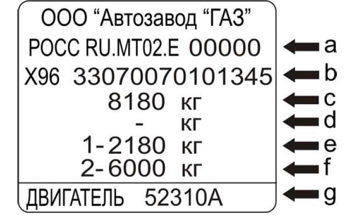 автомобиля ГАЗ-3307: