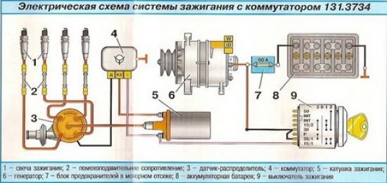 Схема подключения электронного зажигания газ-53.