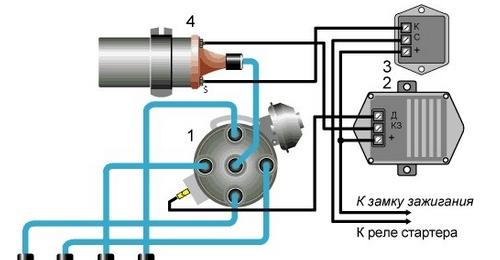 Установка и схема устройства система зажигания на газ-53.